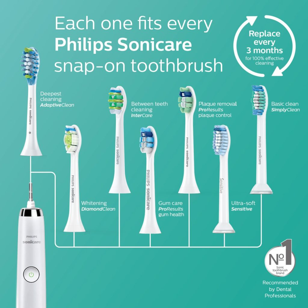 Philips Sonicare 2 Series attachments