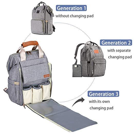 Babybag Diaper Backpack