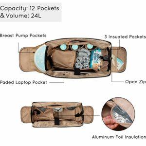 Mommore Breast Pump Bag Diaper Tote Bag opened