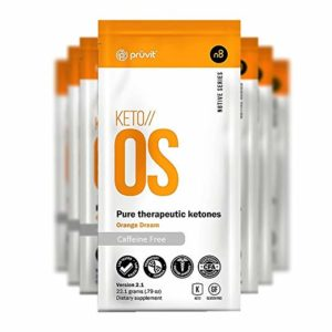 Pruvit Keto//OS Reviews 2020: A Detailed Analysis of the Supplement