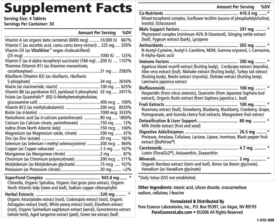 Longevity Multivitamin supplement facts