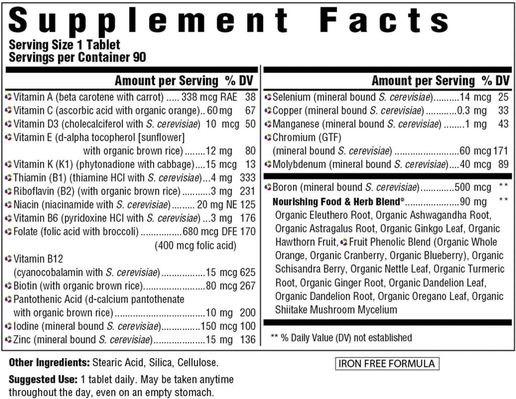MegaFood Men's One Daily supplements facts