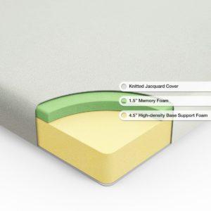 "Zinus Ultima Comfort Memory Foam 6"" Mattress cross section"