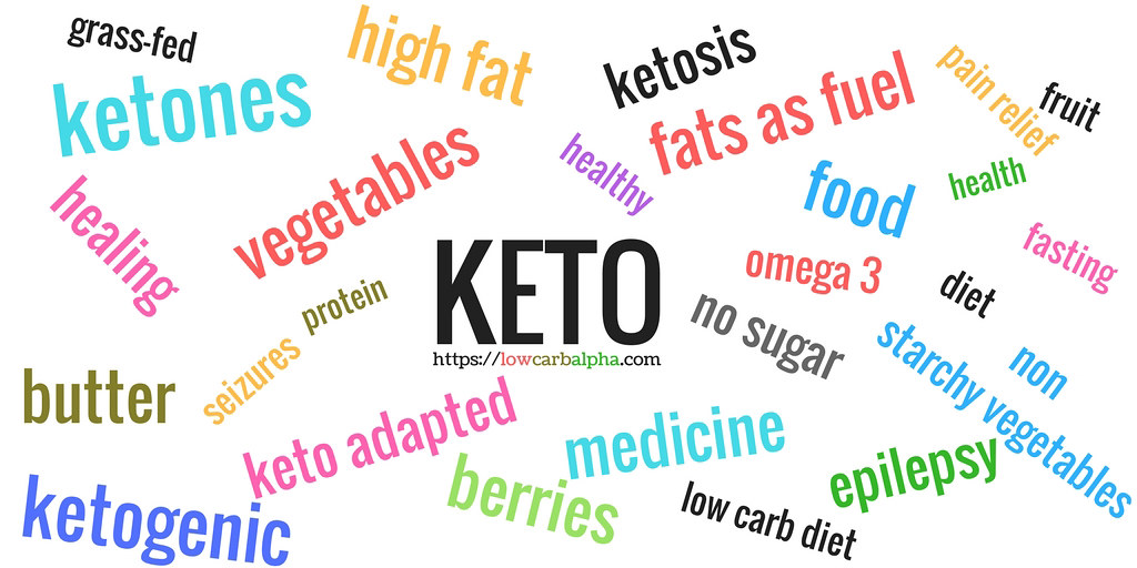 What is Keto Fuel
