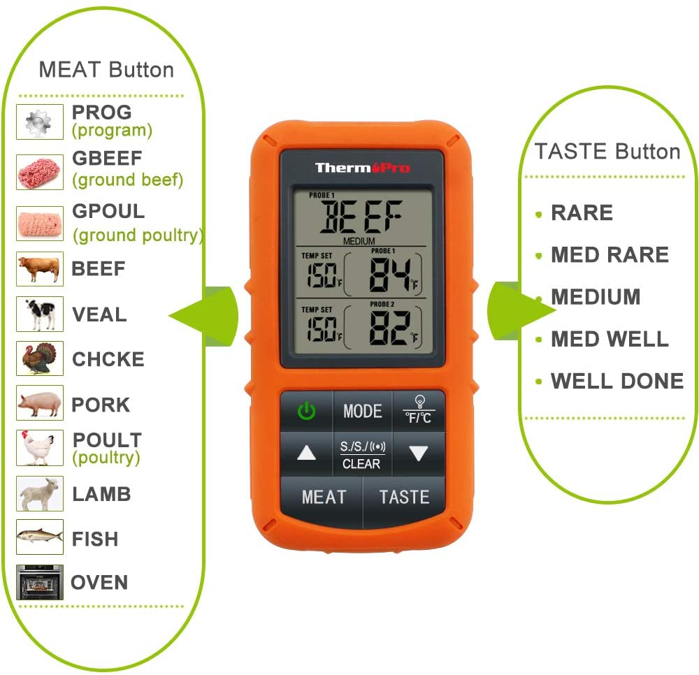 ThermoPro TP20 Thermometer buttons