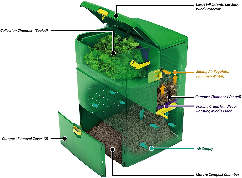 Exaco AEROPLUS 6000 Compost Bin